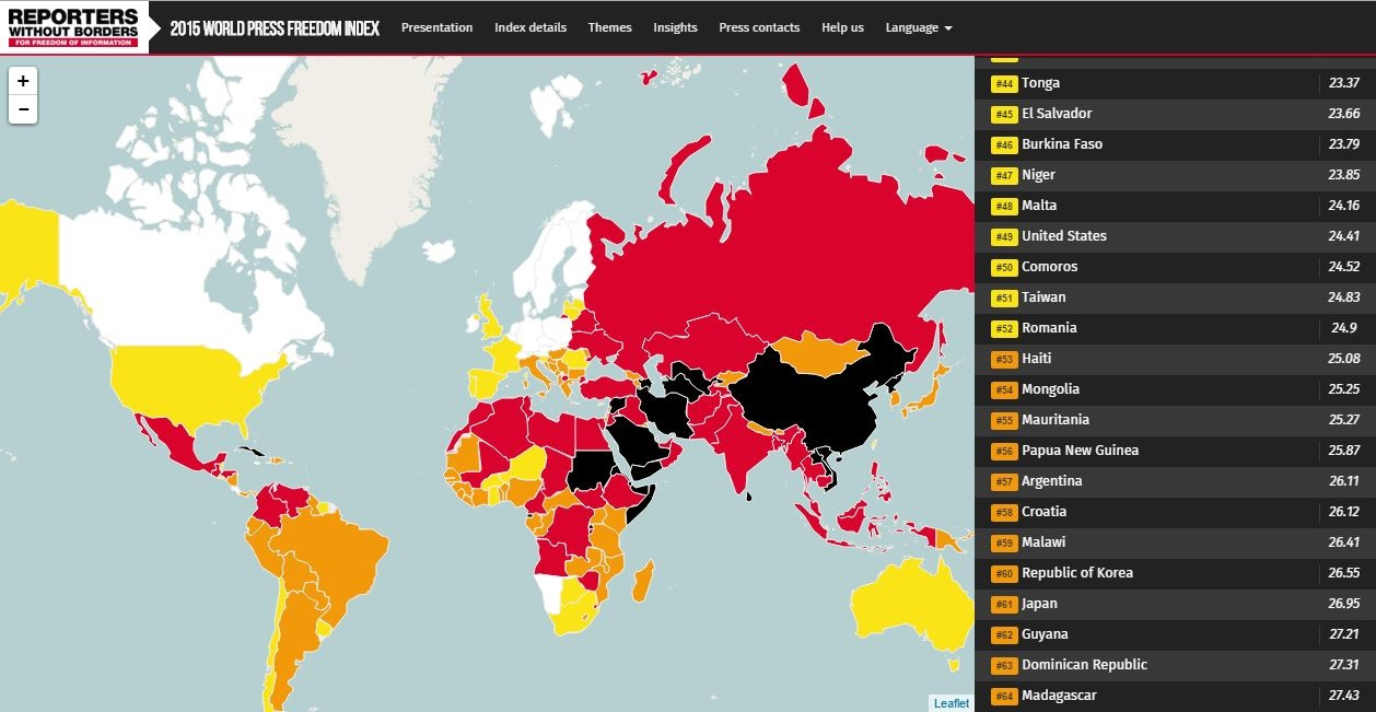 Romania ranks 52nd on the Press Freedom Index compiled by Reporters Without Borders.