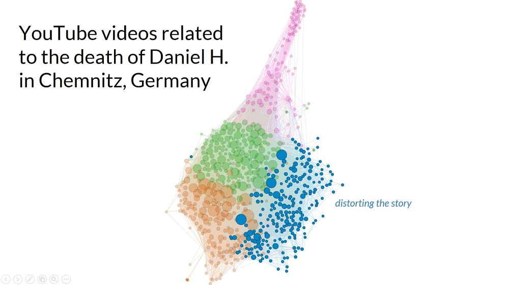 A map showing how YouTube videos correlate to the way a story is being distorted online. (Credit: Ray Serrato)